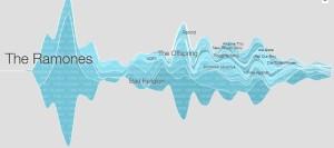 music-timeline-3